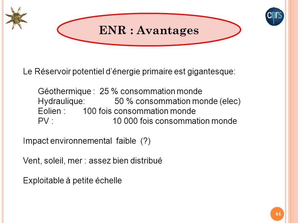 44 ENR : Avantages Le Réservoir potentiel dénergie primaire est gigantesque: Géothermique : 25 % consommation monde Hydraulique: 50 % consommation mon
