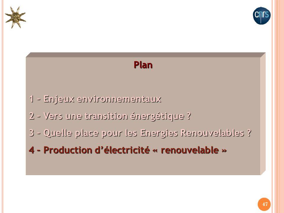 47 Plan 1 – Enjeux environnementaux 2 – Vers une transition énergétique ? 3 – Quelle place pour les Energies Renouvelables ? 4 – Production délectrici