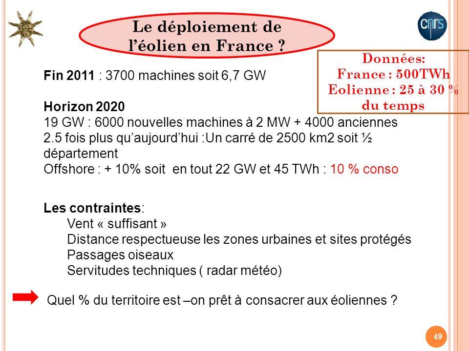 49 Fin 2011 : 3700 machines soit 6,7 GW Horizon 2020 19 GW : 6000 nouvelles machines à 2 MW + 4000 anciennes 2.5 fois plus quaujourdhui :Un carré de 2