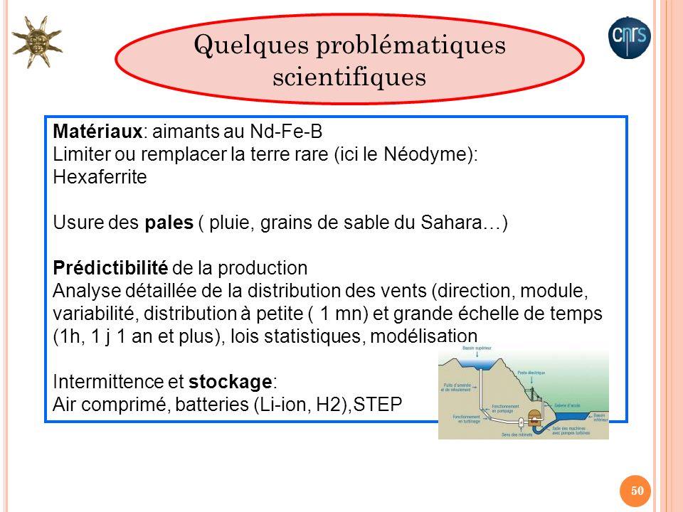 50 Matériaux: aimants au Nd-Fe-B Limiter ou remplacer la terre rare (ici le Néodyme): Hexaferrite Usure des pales ( pluie, grains de sable du Sahara…)