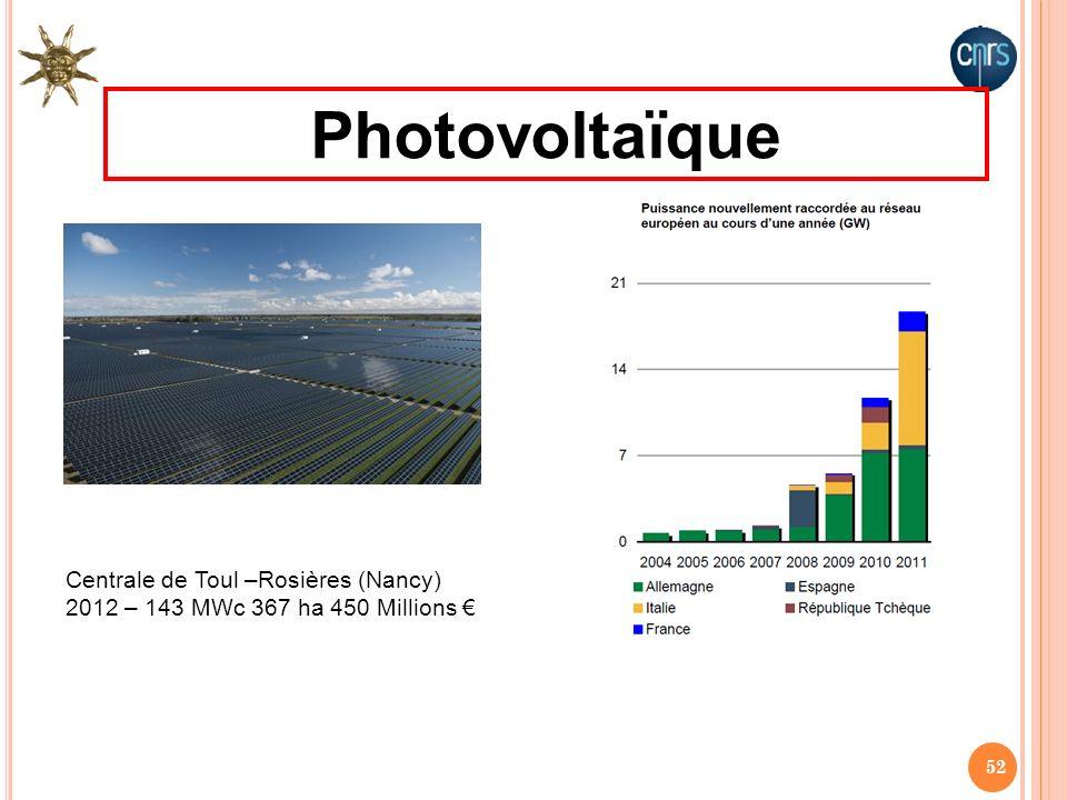 52 Photovoltaïque Centrale de Toul –Rosières (Nancy) 2012 – 143 MWc 367 ha 450 Millions
