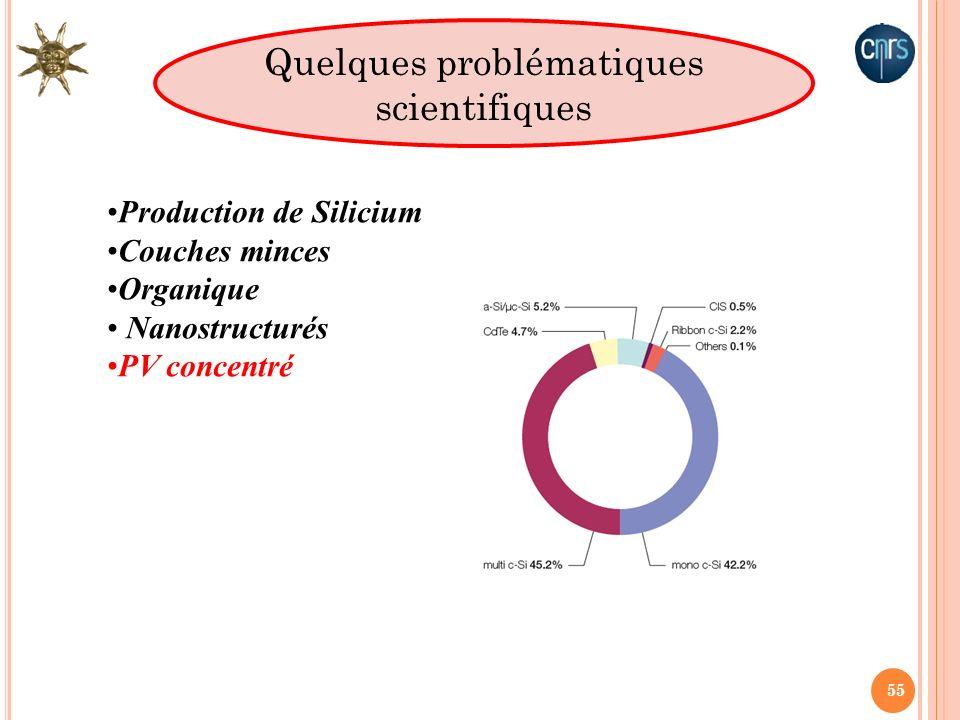 55 Production de Silicium Couches minces Organique Nanostructurés PV concentré Quelques problématiques scientifiques