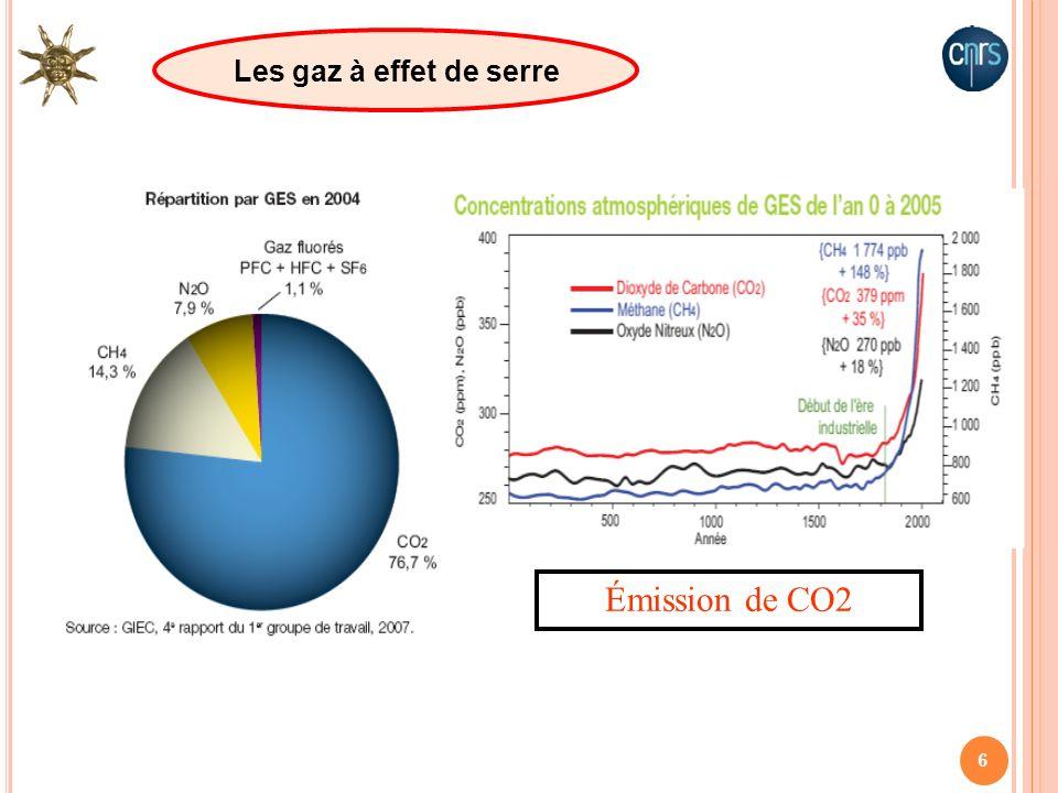 6 Émission de CO2 Les gaz à effet de serre