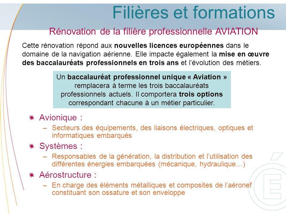 Filières et formations Avionique : –Secteurs des équipements, des liaisons électriques, optiques et informatiques embarqués Systèmes : –Responsables d