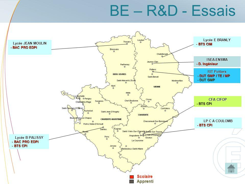 BE – R&D - EssaisScolaireApprenti Lycée E BRANLY - BTS CIM LP C A COULOMB - BTS CPI CFA CIFOP - BTS CPI ISEA-ENSMA - D. Ingénieur IUT Poitiers - DUT G
