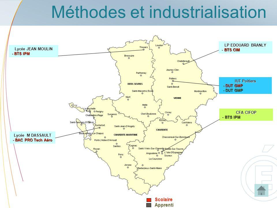 Méthodes et industrialisationScolaireApprenti LP EDOUARD BRANLY - BTS CIM CFA CIFOP - BTS IPM IUT Poitiers - DUT GMP - DUT GMP Lycée M DASSAULT - BAC