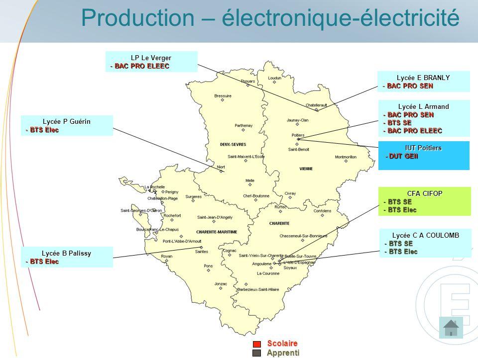 Production – électronique-électricitéScolaireApprenti Lycée E BRANLY - BAC PRO SEN Lycée C A COULOMB - BTS SE - BTS Elec CFA CIFOP - BTS SE - BTS Elec