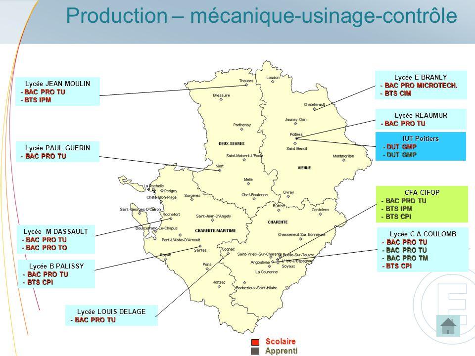 Production – mécanique-usinage-contrôleScolaireApprenti Lycée E BRANLY - BAC PRO MICROTECH. - BTS CIM Lycée LOUIS DELAGE - BAC PRO TU Lycée C A COULOM