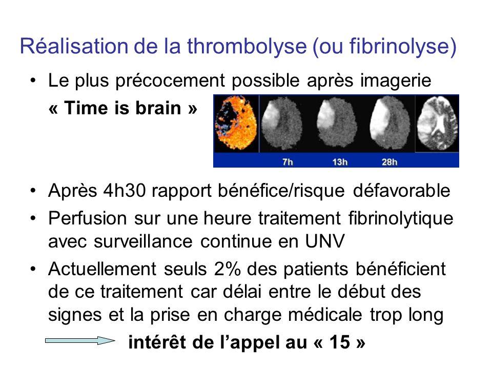 Réalisation de la thrombolyse (ou fibrinolyse) Le plus précocement possible après imagerie « Time is brain » Après 4h30 rapport bénéfice/risque défavo