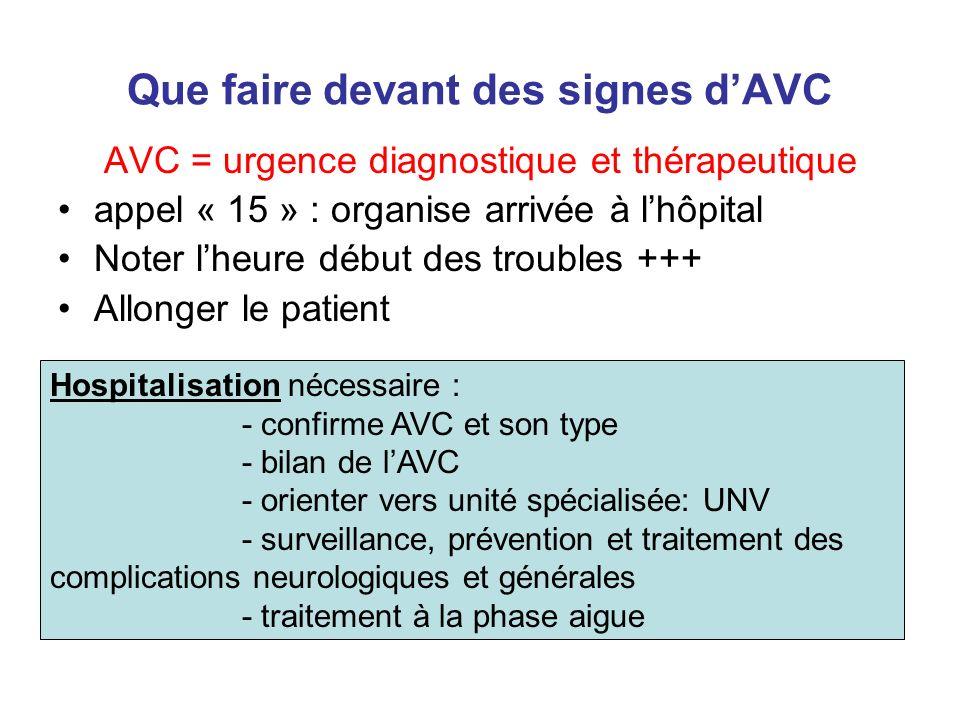 Que faire devant des signes dAVC AVC = urgence diagnostique et thérapeutique appel « 15 » : organise arrivée à lhôpital Noter lheure début des trouble