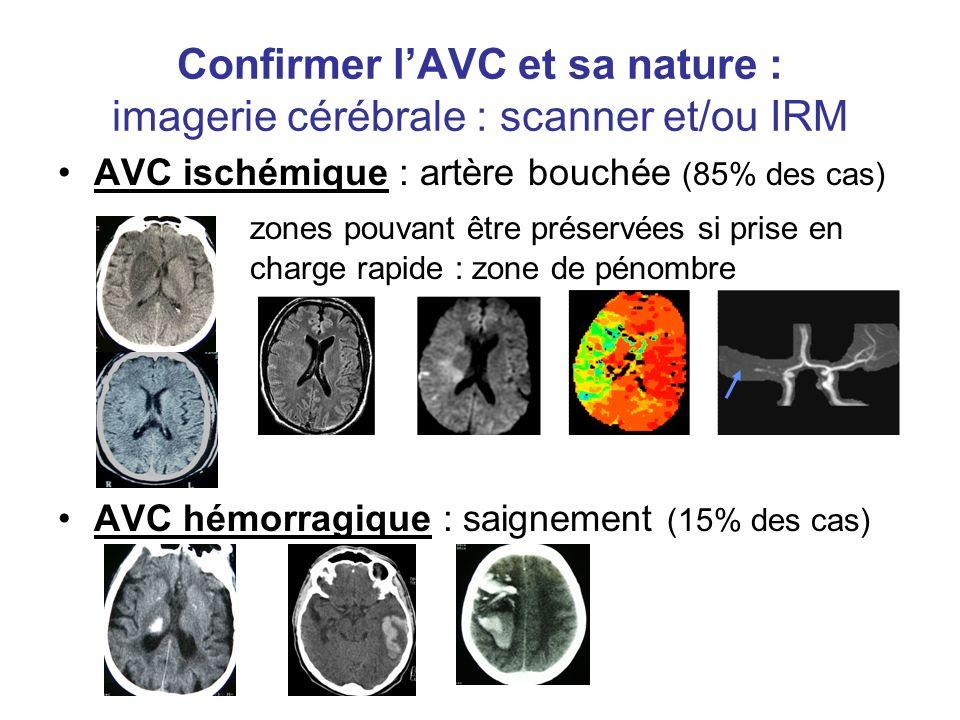 Confirmer lAVC et sa nature : imagerie cérébrale : scanner et/ou IRM AVC ischémique : artère bouchée (85% des cas) zones pouvant être préservées si pr