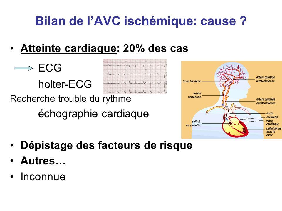 Bilan de lAVC ischémique: cause ? Atteinte cardiaque: 20% des cas ECG holter-ECG Recherche trouble du rythme échographie cardiaque Dépistage des facte
