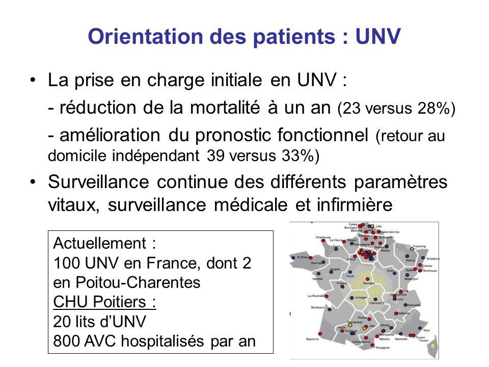 Orientation des patients : UNV La prise en charge initiale en UNV : - réduction de la mortalité à un an (23 versus 28%) - amélioration du pronostic fo