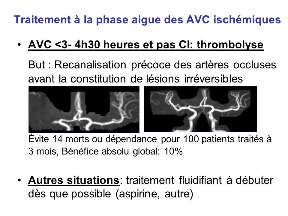 Traitement à la phase aigue des AVC ischémiques AVC <3- 4h30 heures et pas CI: thrombolyse But : Recanalisation précoce des artères occluses avant la