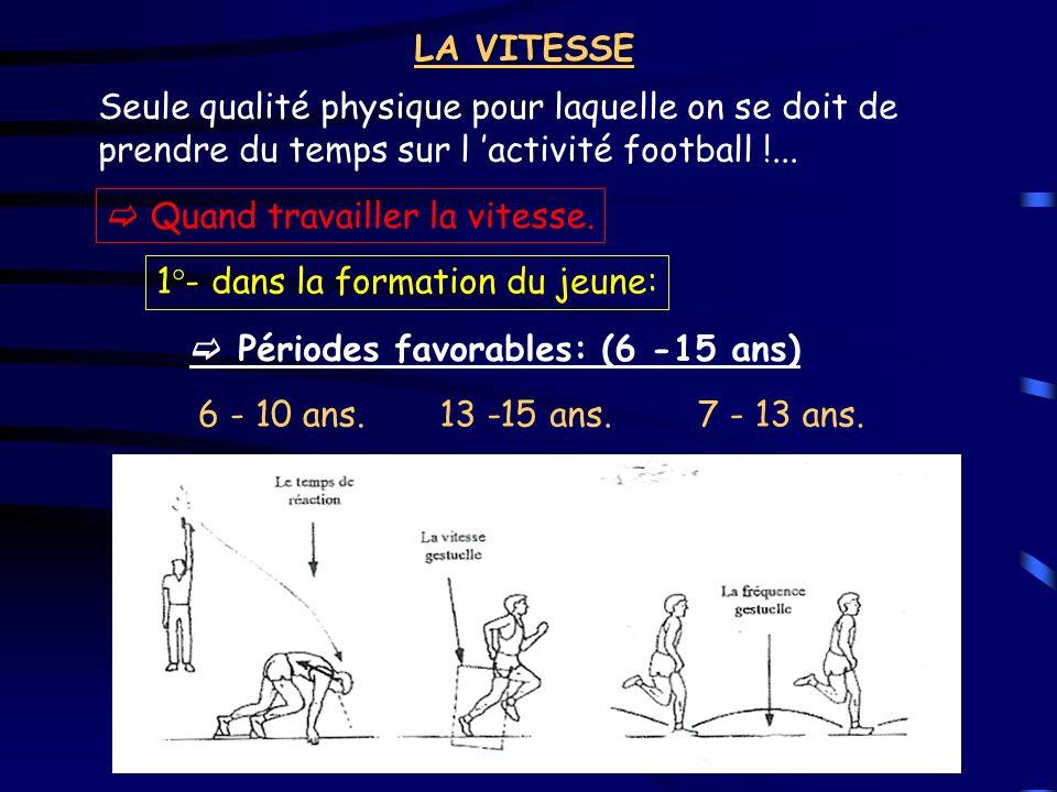 LA VITESSE Seule qualité physique pour laquelle on se doit de prendre du temps sur l activité football !... Quand travailler la vitesse. 1°- dans la f