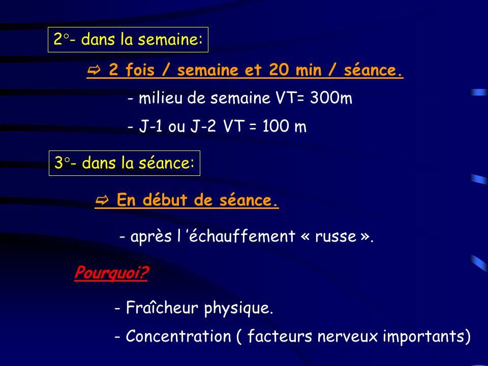 2°- dans la semaine: 2 fois / semaine et 20 min / séance. - milieu de semaine VT= 300m - J-1 ou J-2 VT = 100 m 3°- dans la séance: En début de séance.