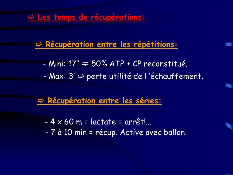 Les temps de récupérations: Récupération entre les répétitions: - Mini: 17 50% ATP + CP reconstitué. - Max: 3 perte utilité de l échauffement. Récupér
