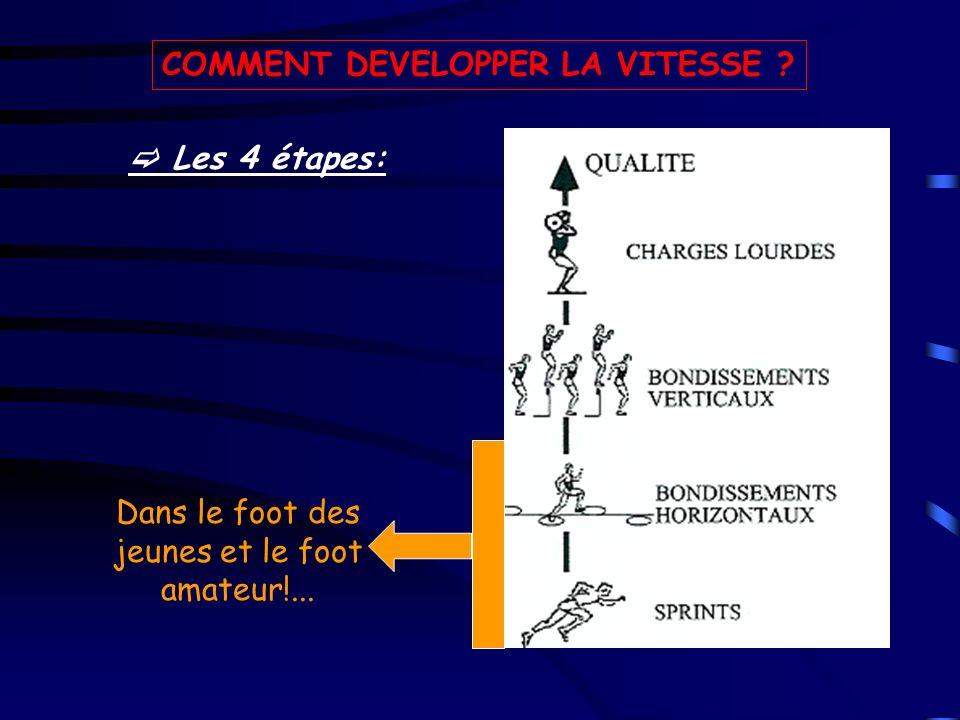COMMENT DEVELOPPER LA VITESSE ? Les 4 étapes: Dans le foot des jeunes et le foot amateur!...