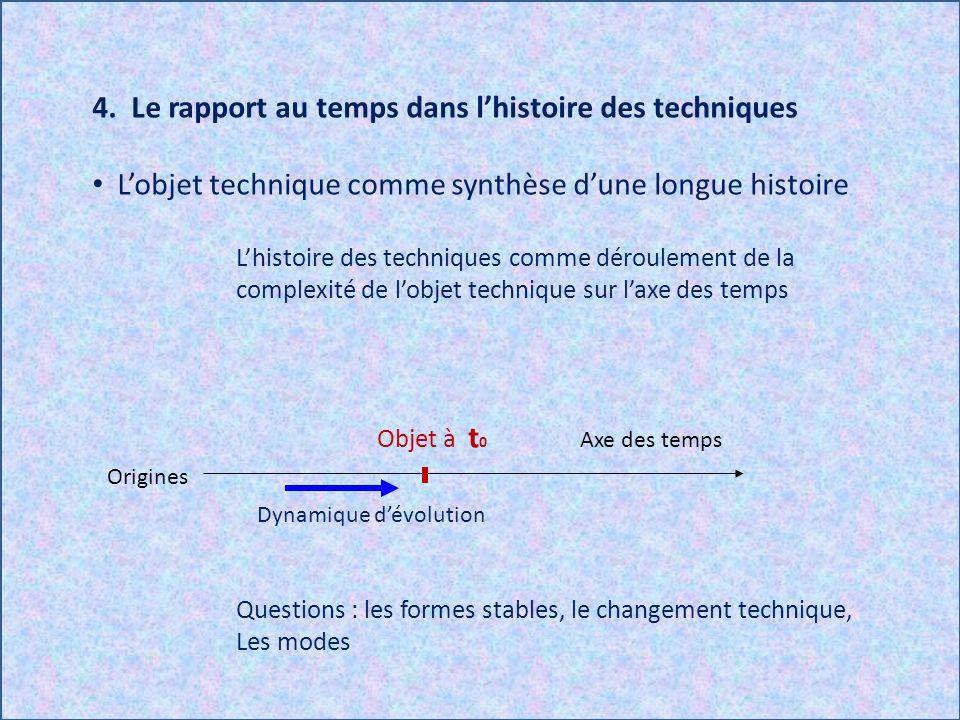 4. Le rapport au temps dans lhistoire des techniques Lobjet technique comme synthèse dune longue histoire Lhistoire des techniques comme déroulement d