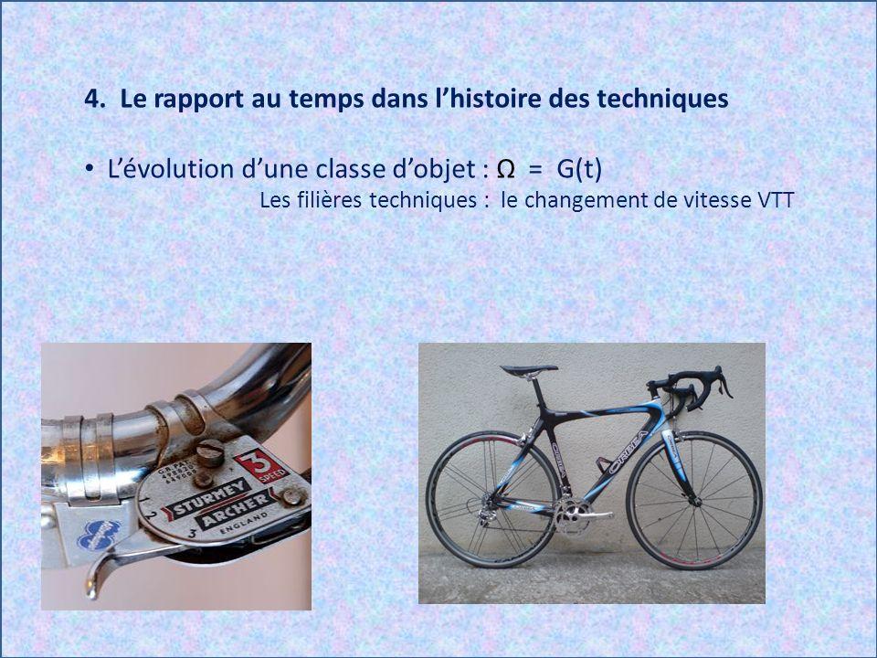 4. Le rapport au temps dans lhistoire des techniques Lévolution dune classe dobjet : Ω = G(t) Les filières techniques : le changement de vitesse VTT