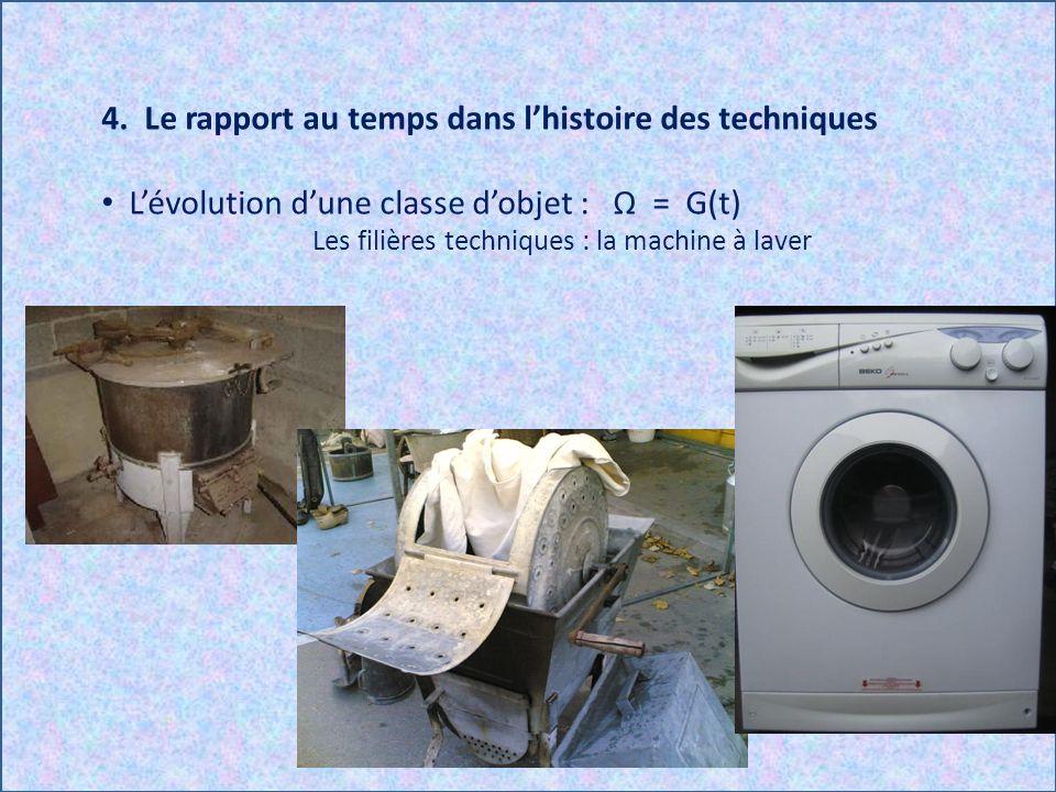 4. Le rapport au temps dans lhistoire des techniques Lévolution dune classe dobjet : Ω = G(t) Les filières techniques : la machine à laver
