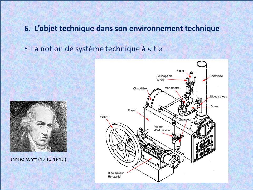 6. Lobjet technique dans son environnement technique La notion de système technique à « t » James Watt (1736-1816)
