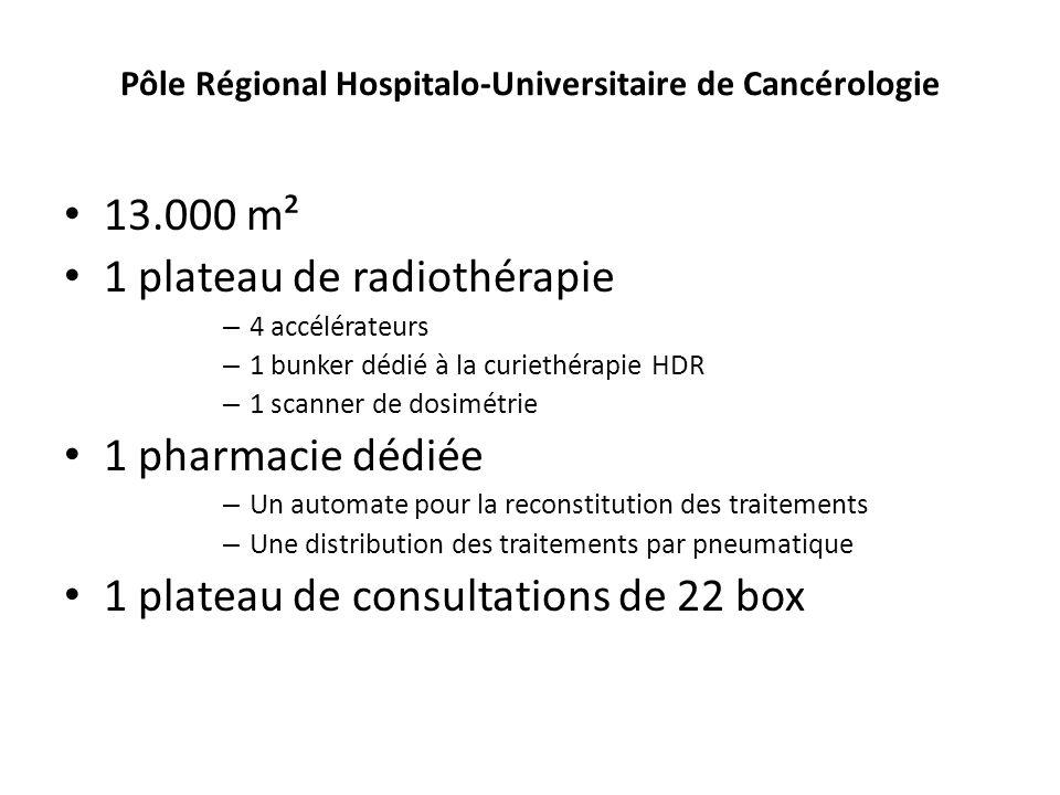 Pôle Régional Hospitalo-Universitaire de Cancérologie 13.000 m² 1 plateau de radiothérapie – 4 accélérateurs – 1 bunker dédié à la curiethérapie HDR –