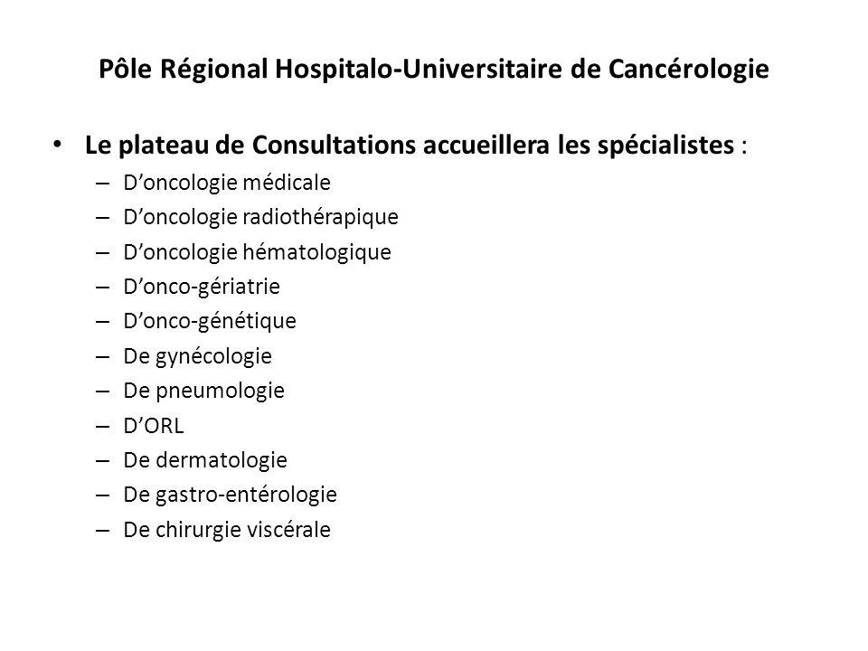 Pôle Régional Hospitalo-Universitaire de Cancérologie Le plateau de Consultations accueillera les spécialistes : – Doncologie médicale – Doncologie ra