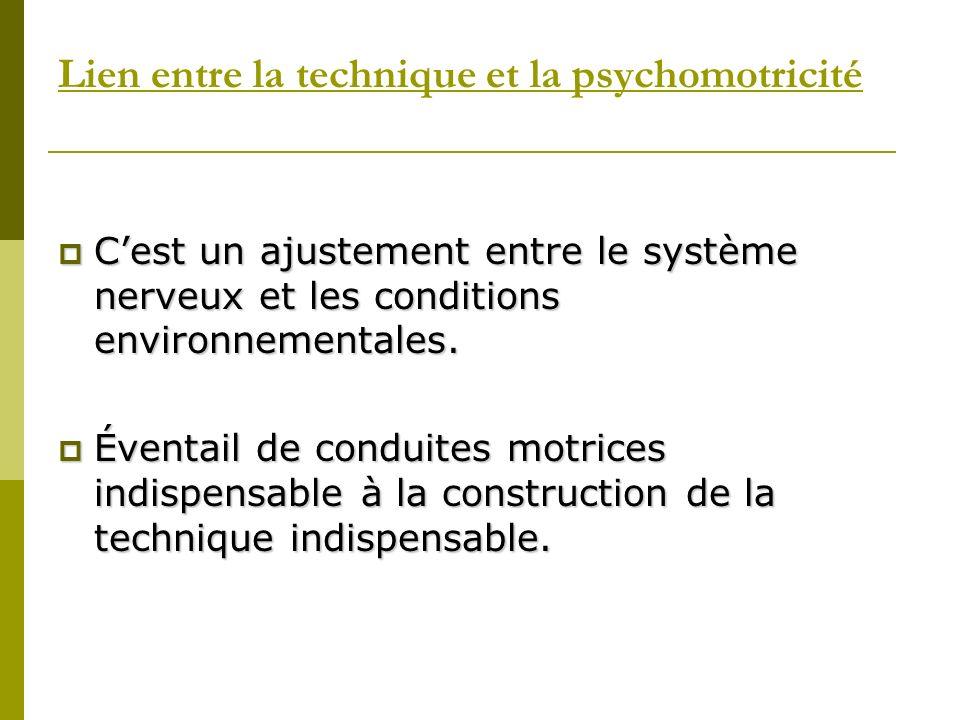 Lien entre la technique et la psychomotricité Cest un ajustement entre le système nerveux et les conditions environnementales. Cest un ajustement entr