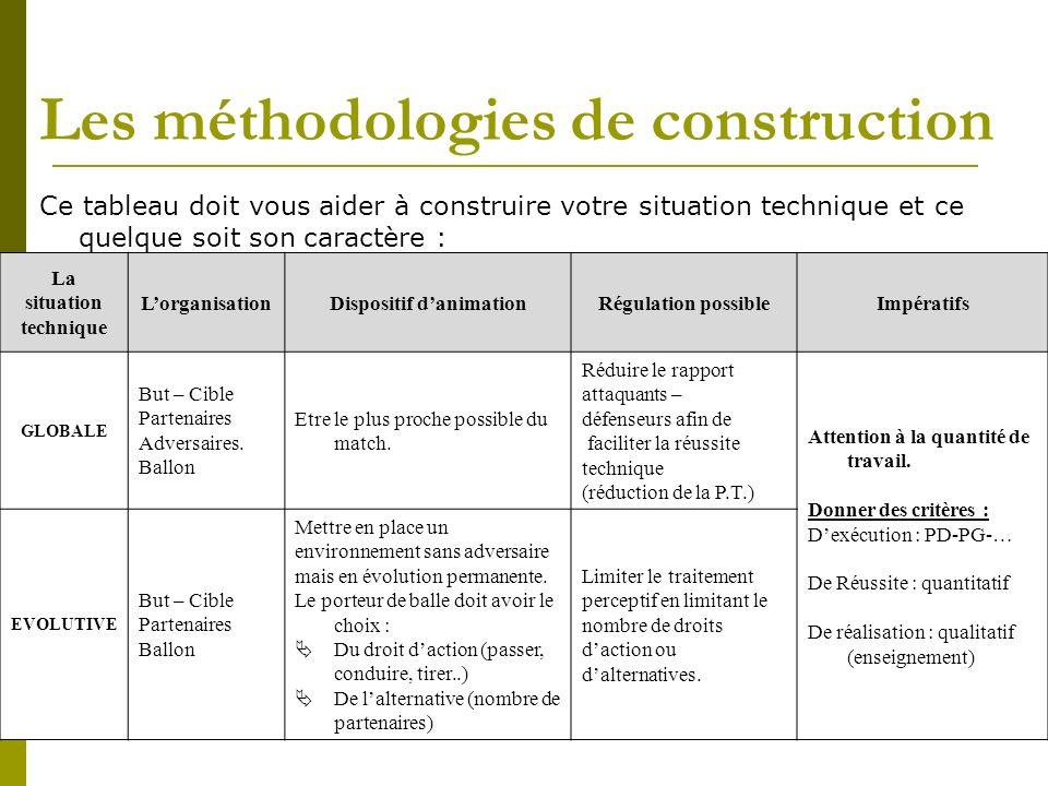 Les méthodologies de construction Ce tableau doit vous aider à construire votre situation technique et ce quelque soit son caractère : La situation te