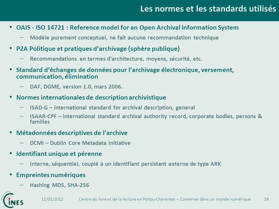 OAIS - ISO 14721 : Reference model for an Open Archival Information System – Modèle purement conceptuel, ne fait aucune recommandation technique P2A P