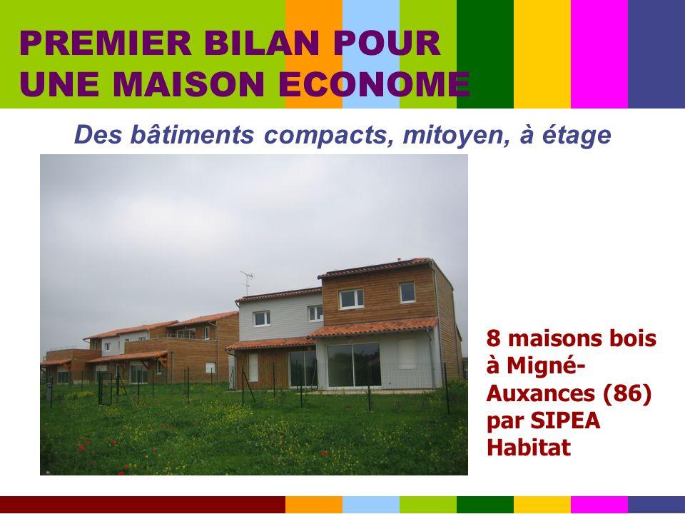 Des bâtiments compacts, mitoyen, à étage PREMIER BILAN POUR UNE MAISON ECONOME 8 maisons bois à Migné- Auxances (86) par SIPEA Habitat
