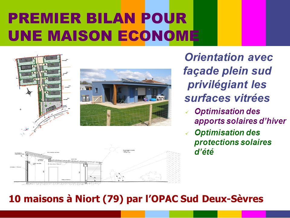 Orientation avec façade plein sud privilégiant les surfaces vitrées Optimisation des apports solaires dhiver Optimisation des protections solaires dét