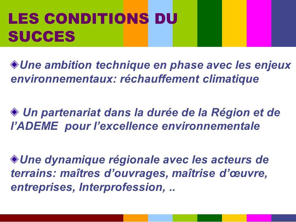 Une ambition technique en phase avec les enjeux environnementaux: réchauffement climatique Un partenariat dans la durée de la Région et de lADEME pour