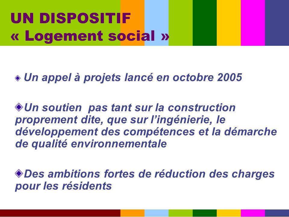 Un appel à projets lancé en octobre 2005 Un soutien pas tant sur la construction proprement dite, que sur lingénierie, le développement des compétence
