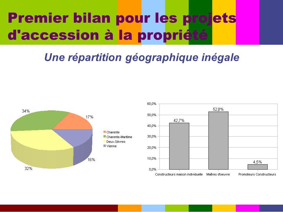 Premier bilan pour les projets d'accession à la propriété Une répartition géographique inégale