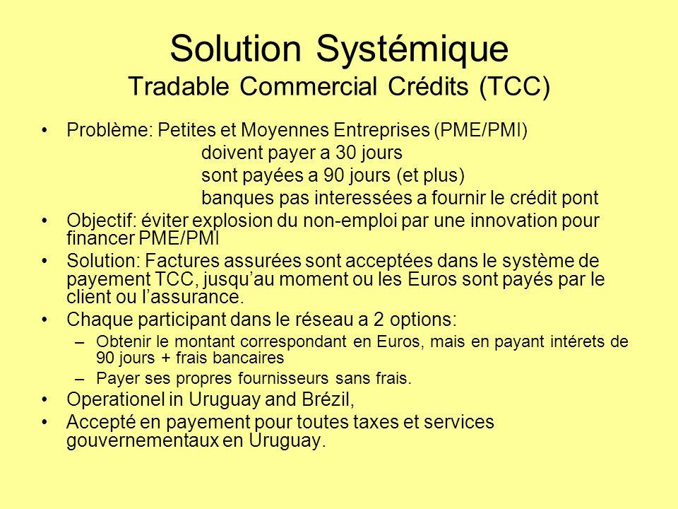 Solution Systémique Tradable Commercial Crédits (TCC) Problème: Petites et Moyennes Entreprises (PME/PMI) doivent payer a 30 jours sont payées a 90 jours (et plus) banques pas interessées a fournir le crédit pont Objectif: éviter explosion du non-emploi par une innovation pour financer PME/PMI Solution: Factures assurées sont acceptées dans le système de payement TCC, jusquau moment ou les Euros sont payés par le client ou lassurance.
