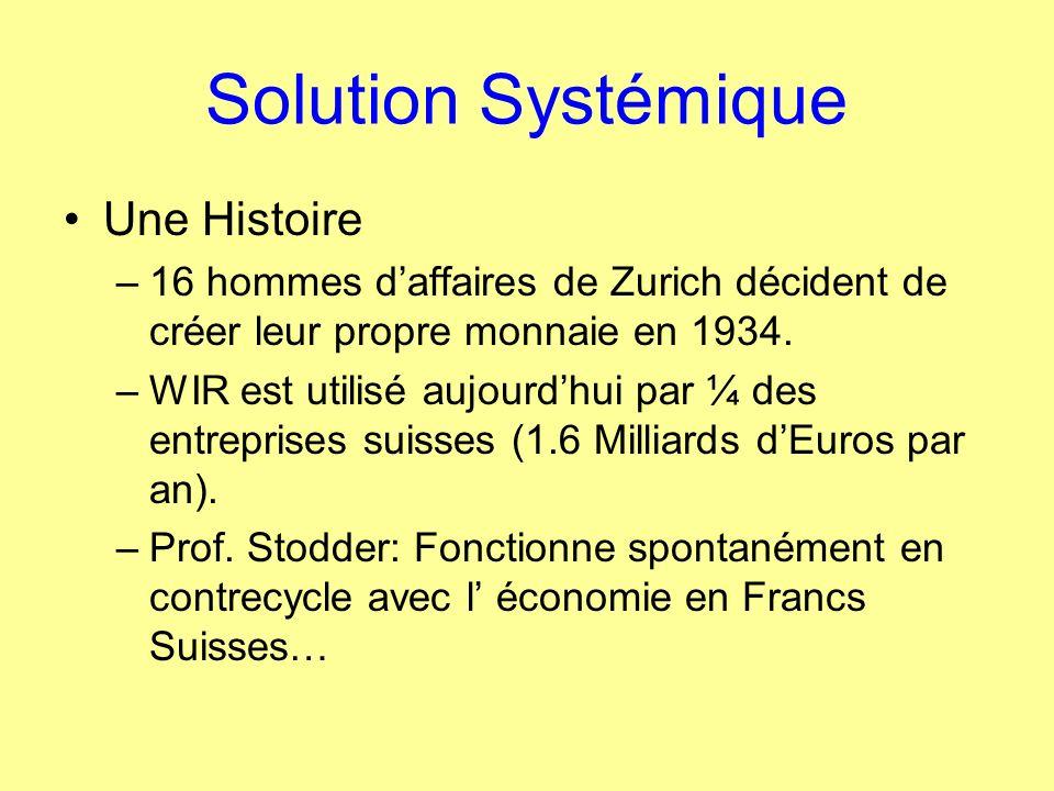 Solution Systémique Une Histoire –16 hommes daffaires de Zurich décident de créer leur propre monnaie en 1934. –WIR est utilisé aujourdhui par ¼ des e