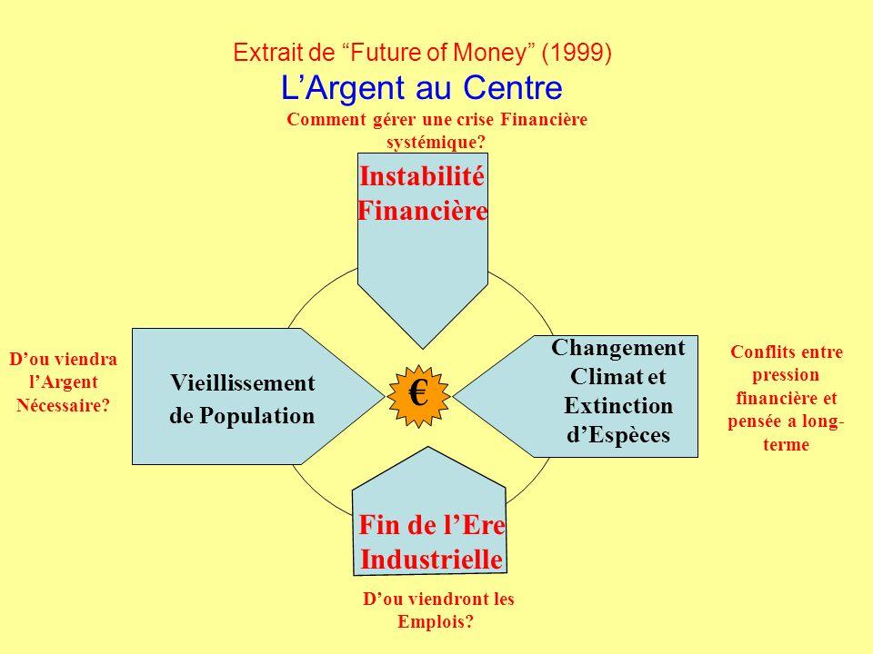 Extrait de Future of Money (1999) LArgent au Centre Vieillissement de Population Fin de lEre Industrielle Changement Climat et Extinction dEspèces Ins