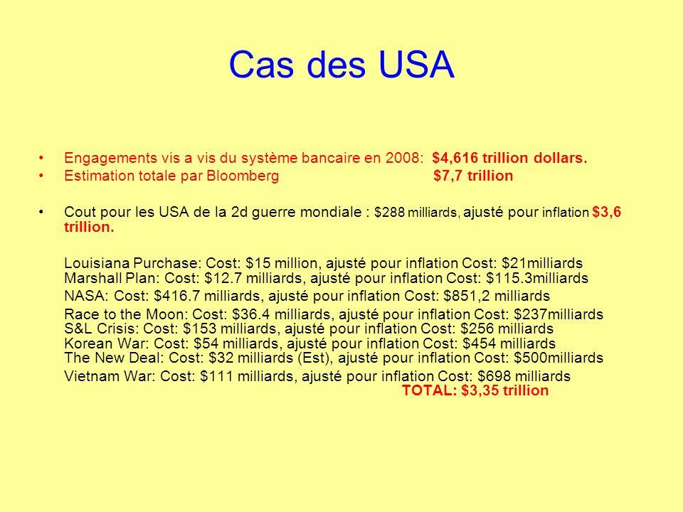 Cas des USA Engagements vis a vis du système bancaire en 2008: $4,616 trillion dollars. Estimation totale par Bloomberg $7,7 trillion Cout pour les US