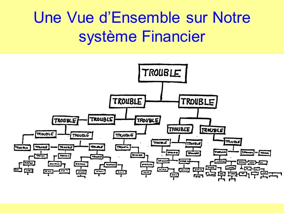 Une Vue dEnsemble sur Notre système Financier