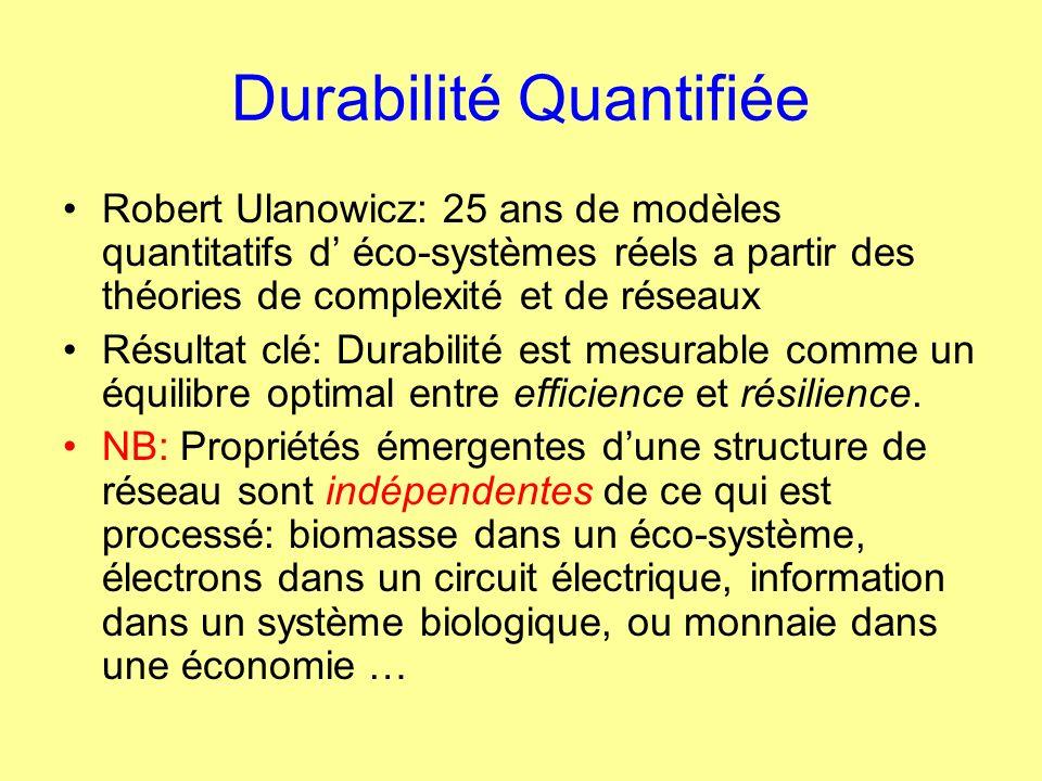 Durabilité Quantifiée Robert Ulanowicz: 25 ans de modèles quantitatifs d éco-systèmes réels a partir des théories de complexité et de réseaux Résultat clé: Durabilité est mesurable comme un équilibre optimal entre efficience et résilience.
