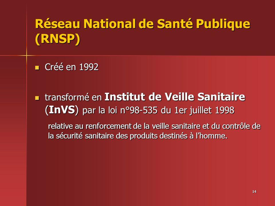14 Réseau National de Santé Publique (RNSP) Créé en 1992 Créé en 1992 transformé en Institut de Veille Sanitaire (InVS) par la loi n°98-535 du 1er jui