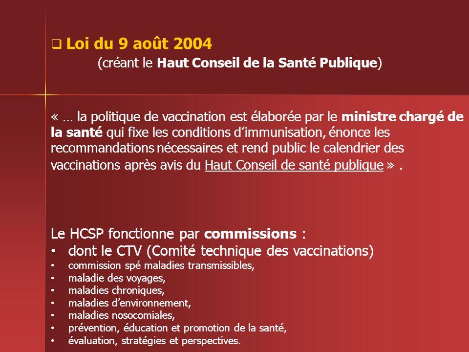 Loi du 9 août 2004 (créant le Haut Conseil de la Santé Publique) « … la politique de vaccination est élaborée par le ministre chargé de la santé qui f