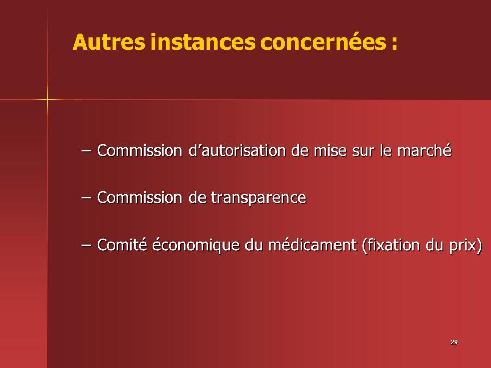 29 –Commission dautorisation de mise sur le marché –Commission de transparence –Comité économique du médicament (fixation du prix) Autres instances co