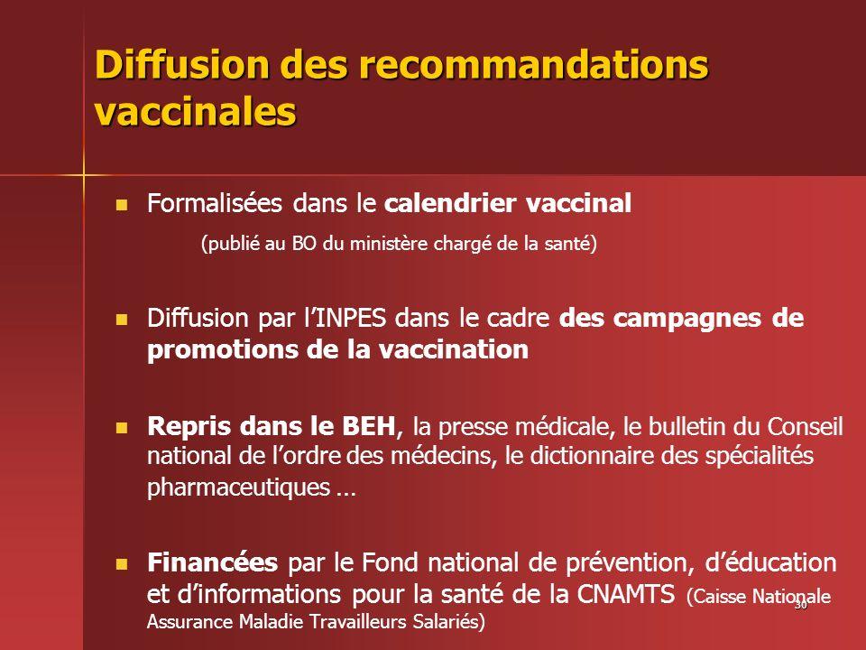 30 Diffusion des recommandations vaccinales Formalisées dans le calendrier vaccinal (publié au BO du ministère chargé de la santé) Diffusion par lINPE