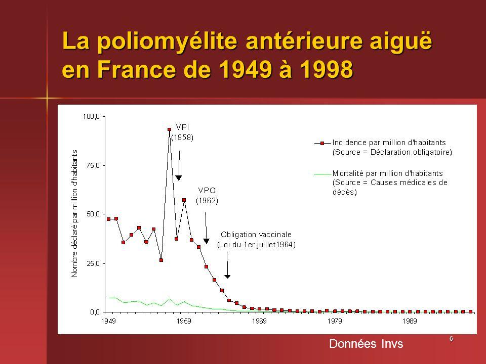 6 La poliomyélite antérieure aiguë en France de 1949 à 1998 Données Invs