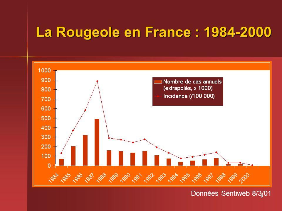 8 La Rougeole en France : 1984-2000 Données Sentiweb 8/3/01