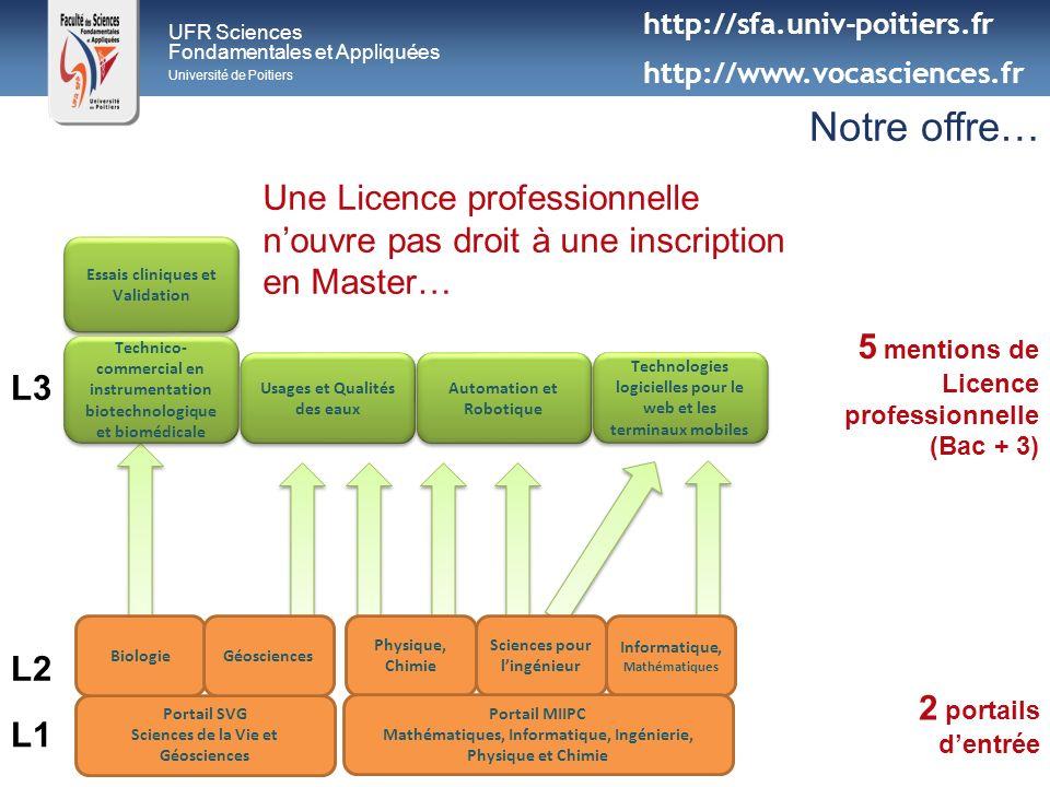 UFR Sciences Fondamentales et Appliquées Université de Poitiers Portail SVG Sciences de la Vie et Géosciences BiologieGéosciences Informatique, Mathém