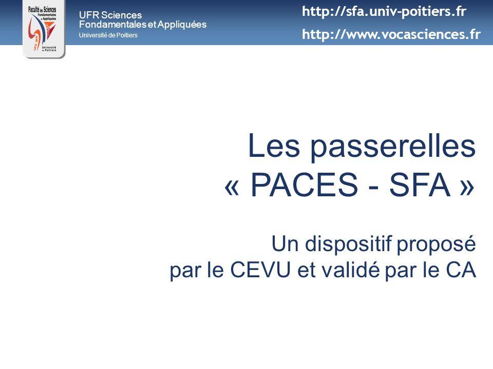 UFR Sciences Fondamentales et Appliquées Université de Poitiers Les passerelles « PACES - SFA » Un dispositif proposé par le CEVU et validé par le CA